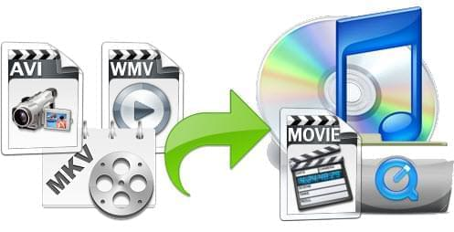 convertire i video in formato iTunes